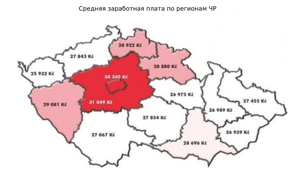 Сколько зарабатывают в Чехии